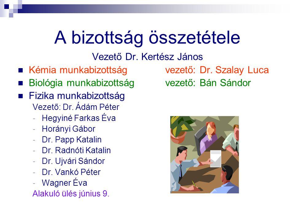 A bizottság összetétele Vezető Dr. Kertész János  Kémia munkabizottságvezető: Dr. Szalay Luca  Biológia munkabizottságvezető: Bán Sándor  Fizika mu