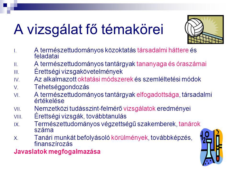 A vizsgálat fő témakörei I. A természettudományos közoktatás társadalmi háttere és feladatai II. A természettudományos tantárgyak tananyaga és óraszám