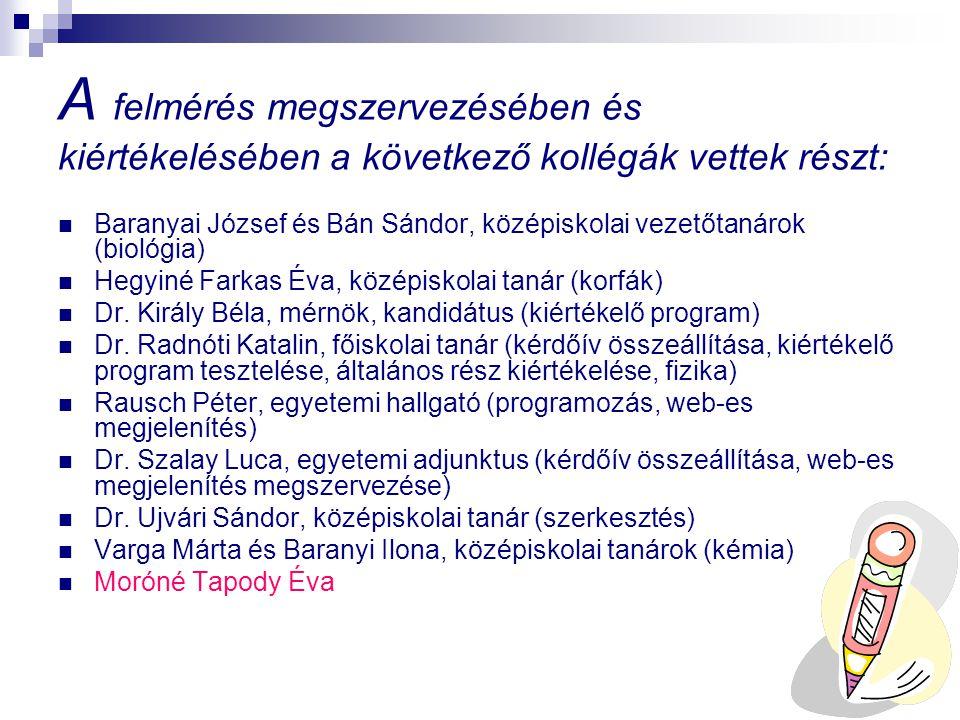 A felmérés megszervezésében és kiértékelésében a következő kollégák vettek részt:  Baranyai József és Bán Sándor, középiskolai vezetőtanárok (biológi