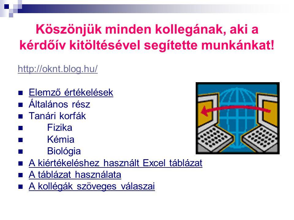 Köszönjük minden kollegának, aki a kérdőív kitöltésével segítette munkánkat! http://oknt.blog.hu/  Elemző értékelések  Általános rész  Tanári korfá