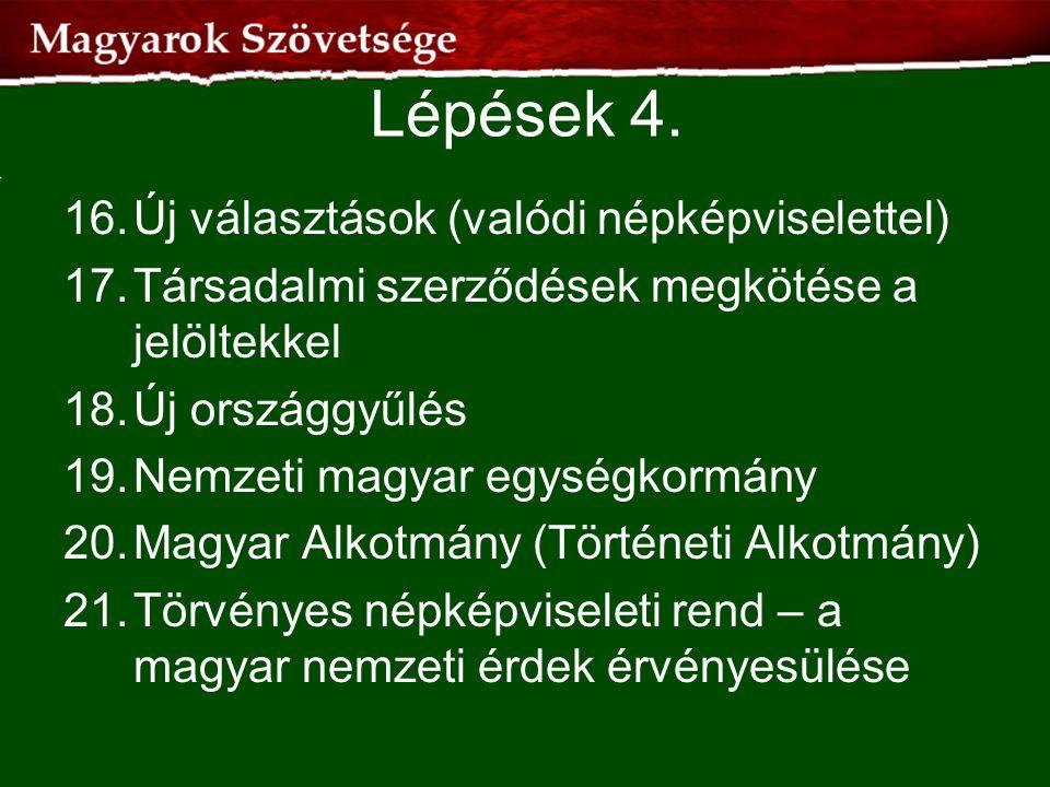 Lépések 4. 16.Új választások (valódi népképviselettel) 17.Társadalmi szerződések megkötése a jelöltekkel 18.Új országgyűlés 19.Nemzeti magyar egységko