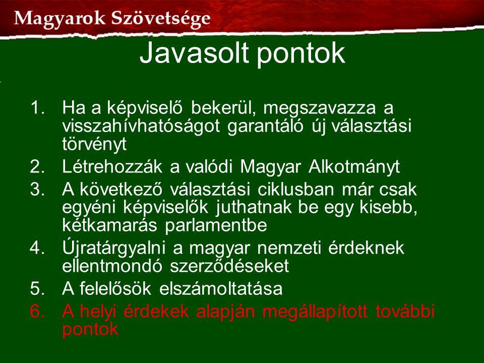 Javasolt pontok 1.Ha a képviselő bekerül, megszavazza a visszahívhatóságot garantáló új választási törvényt 2.Létrehozzák a valódi Magyar Alkotmányt 3