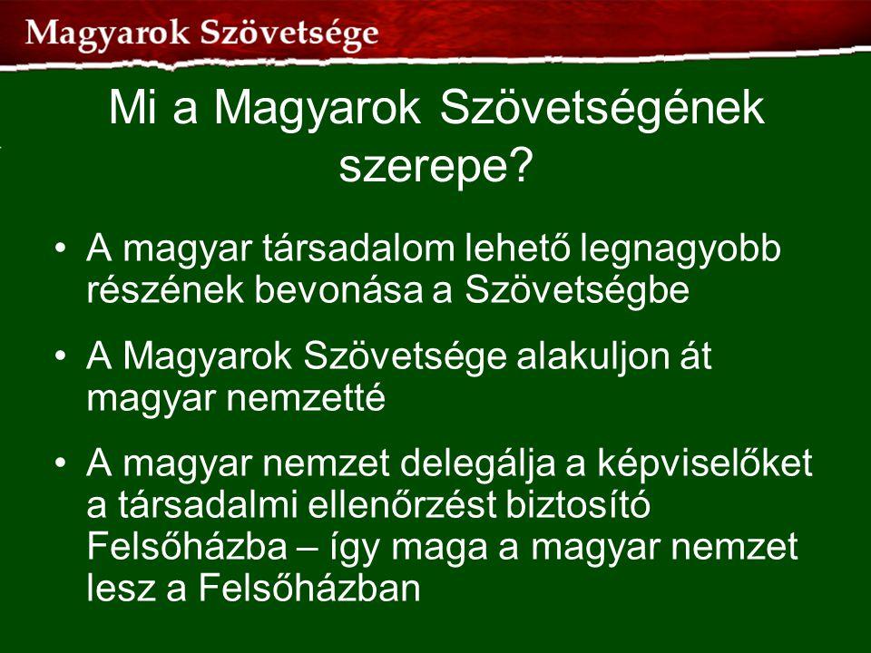 Mi a Magyarok Szövetségének szerepe? •A magyar társadalom lehető legnagyobb részének bevonása a Szövetségbe •A Magyarok Szövetsége alakuljon át magyar