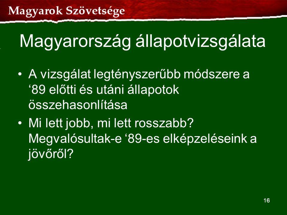 Magyarország állapotvizsgálata •A vizsgálat legtényszerűbb módszere a '89 előtti és utáni állapotok összehasonlítása •Mi lett jobb, mi lett rosszabb?