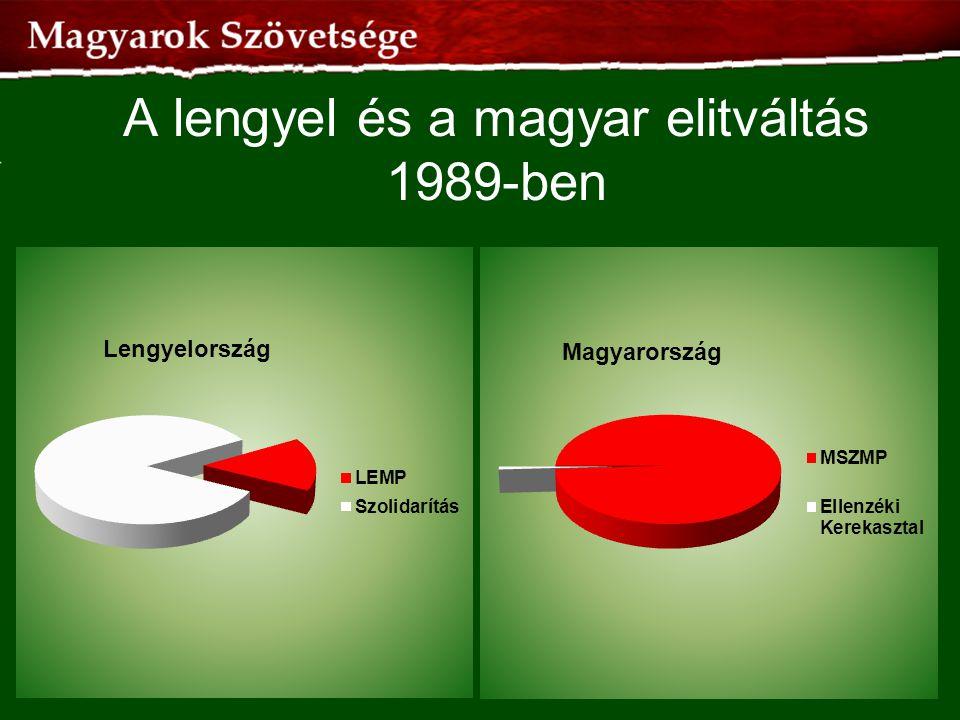 A lengyel és a magyar elitváltás 1989-ben 19