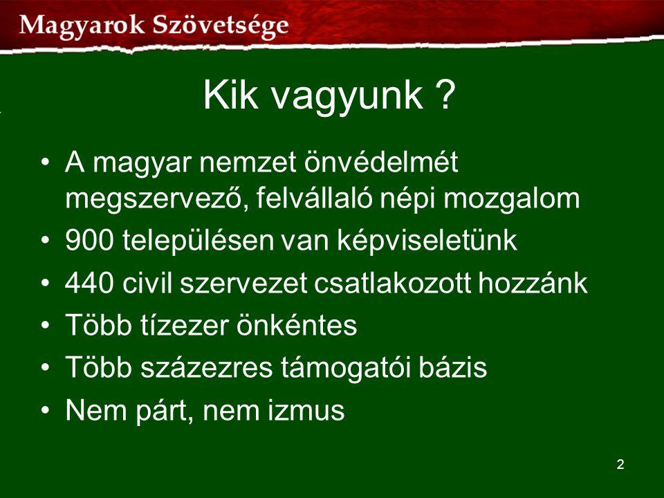 Kik vagyunk ? •A magyar nemzet önvédelmét megszervező, felvállaló népi mozgalom •900 településen van képviseletünk •440 civil szervezet csatlakozott h