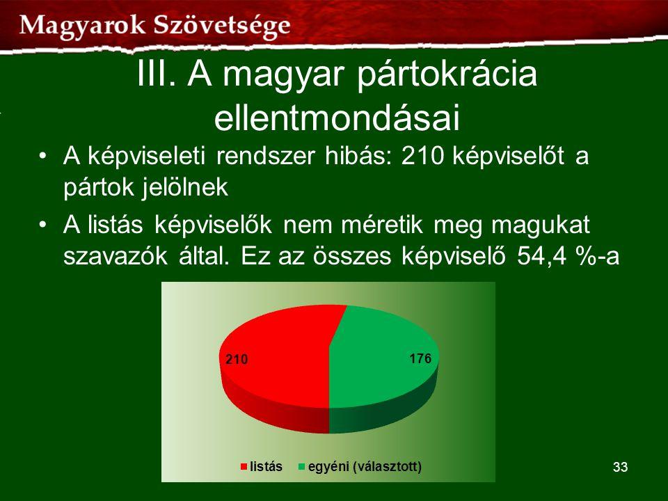 III. A magyar pártokrácia ellentmondásai •A képviseleti rendszer hibás: 210 képviselőt a pártok jelölnek •A listás képviselők nem méretik meg magukat
