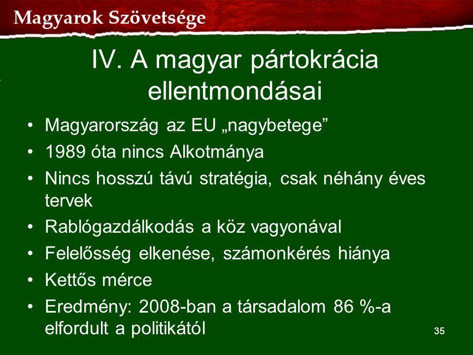 """IV. A magyar pártokrácia ellentmondásai •Magyarország az EU """"nagybetege"""" •1989 óta nincs Alkotmánya •Nincs hosszú távú stratégia, csak néhány éves ter"""