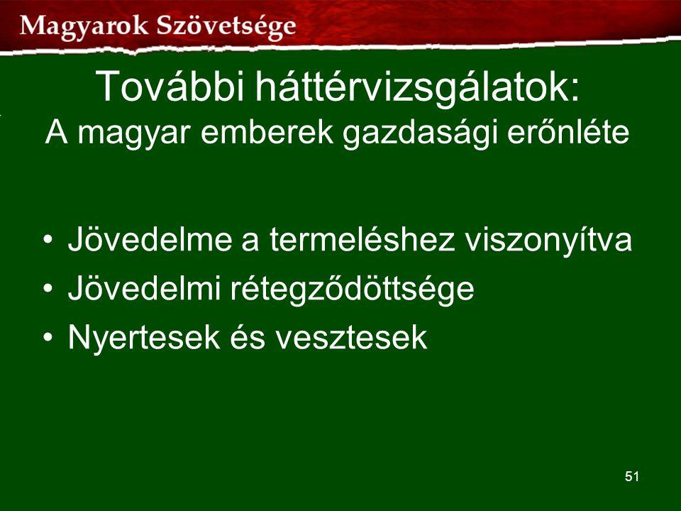 További háttérvizsgálatok: A magyar emberek gazdasági erőnléte •Jövedelme a termeléshez viszonyítva •Jövedelmi rétegződöttsége •Nyertesek és vesztesek
