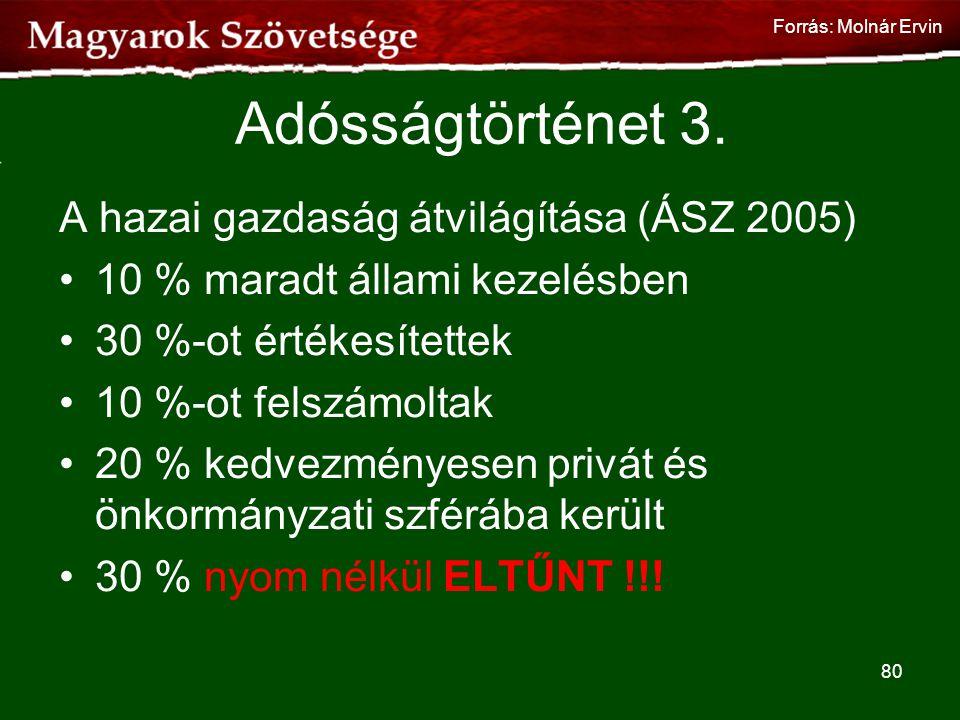 Adósságtörténet 3. A hazai gazdaság átvilágítása (ÁSZ 2005) •10 % maradt állami kezelésben •30 %-ot értékesítettek •10 %-ot felszámoltak •20 % kedvezm