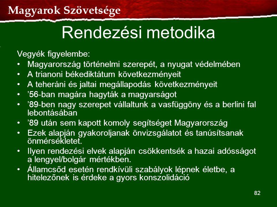 Rendezési metodika Vegyék figyelembe: •Magyarország történelmi szerepét, a nyugat védelmében •A trianoni békediktátum következményeit •A teheráni és j