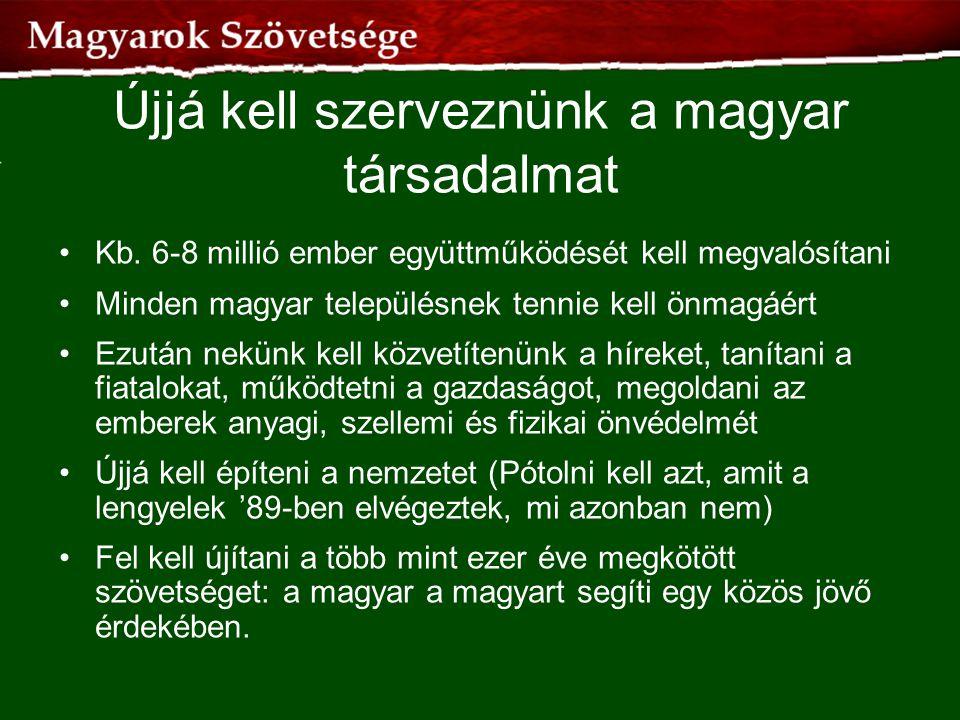 Újjá kell szerveznünk a magyar társadalmat •Kb. 6-8 millió ember együttműködését kell megvalósítani •Minden magyar településnek tennie kell önmagáért
