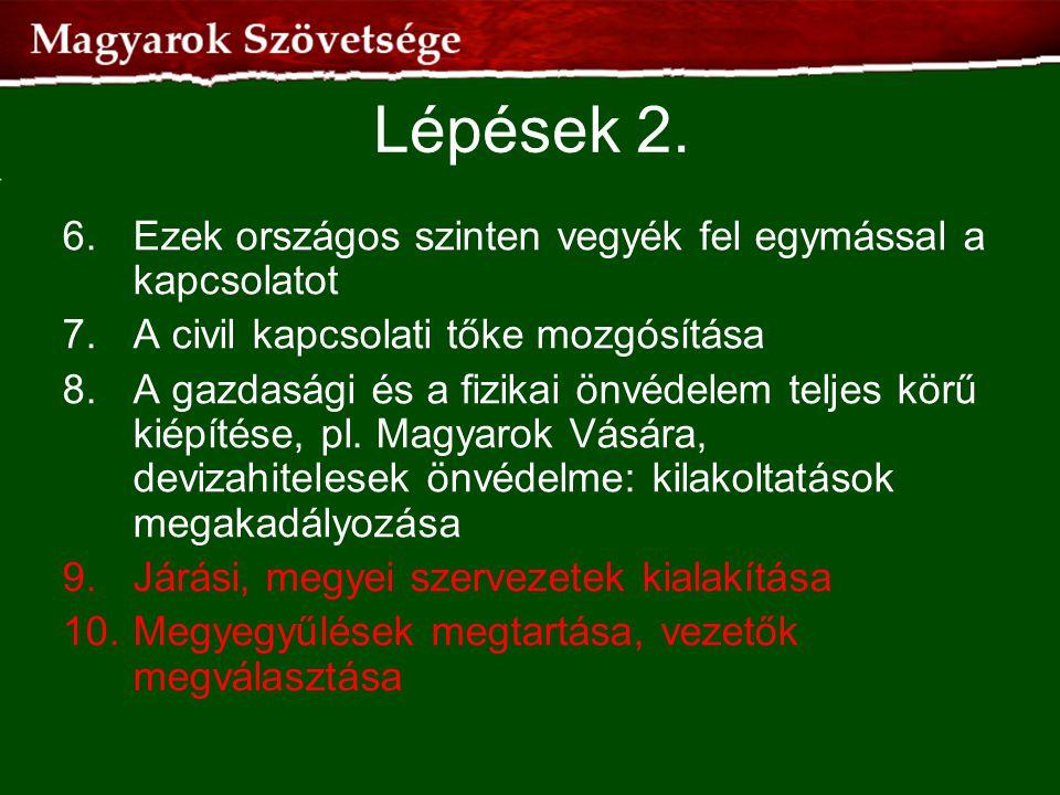 Lépések 2. 6.Ezek országos szinten vegyék fel egymással a kapcsolatot 7.A civil kapcsolati tőke mozgósítása 8.A gazdasági és a fizikai önvédelem telje