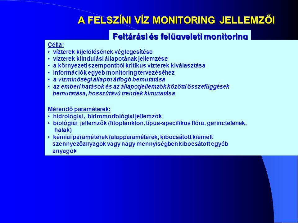 A FELSZÍNI VÍZ MONITORING JELLEMZŐI Feltárási és felügyeleti monitoring Mérendő paraméterek: • hidrológiai, hidromorfológiai jellemzők • biológiai jel