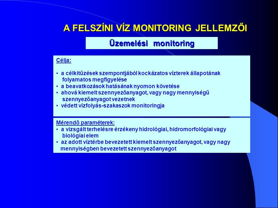 A FELSZÍNI VÍZ MONITORING JELLEMZŐI Üzemelési monitoring Mérendő paraméterek: • a vizsgált terhelésre érzékeny hidrológiai, hidromorfológiai vagy biol