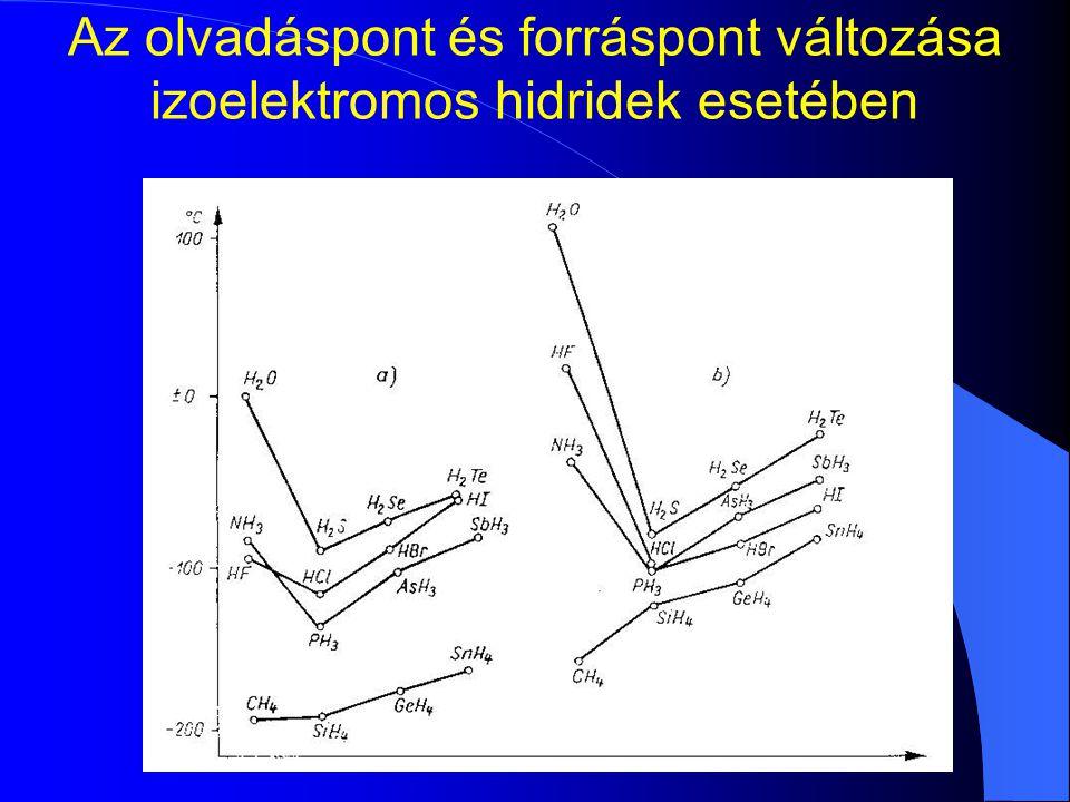 Az olvadáspont és forráspont változása izoelektromos hidridek esetében