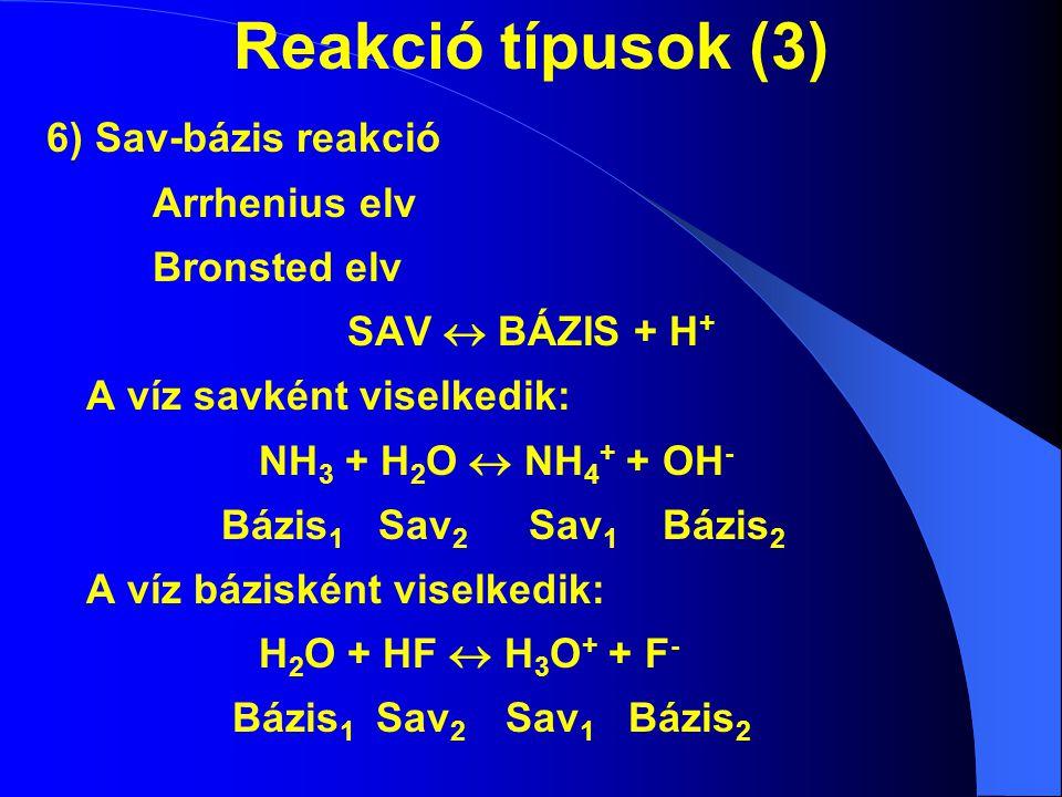 Reakció típusok (3) 6) Sav-bázis reakció Arrhenius elv Bronsted elv SAV  BÁZIS + H + A víz savként viselkedik: NH 3 + H 2 O  NH 4 + + OH - Bázis 1 S
