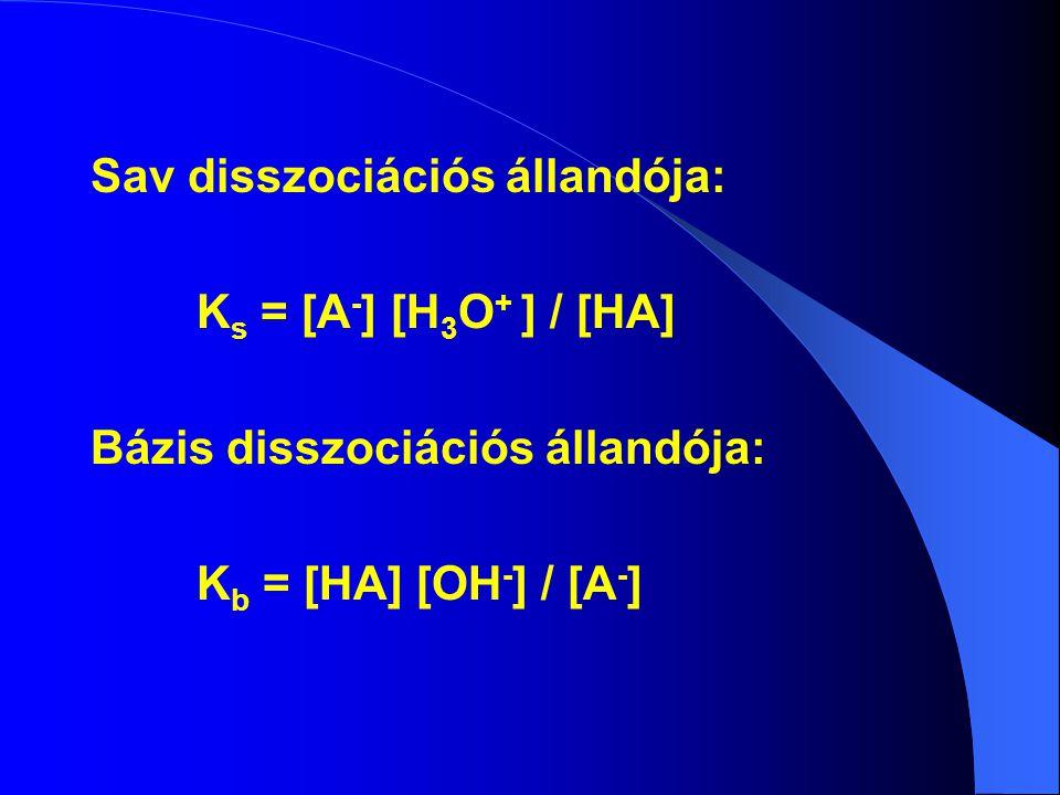 Sav disszociációs állandója: K s = [A - ] [H 3 O + ] / [HA] Bázis disszociációs állandója: K b = [HA] [OH - ] / [A - ]