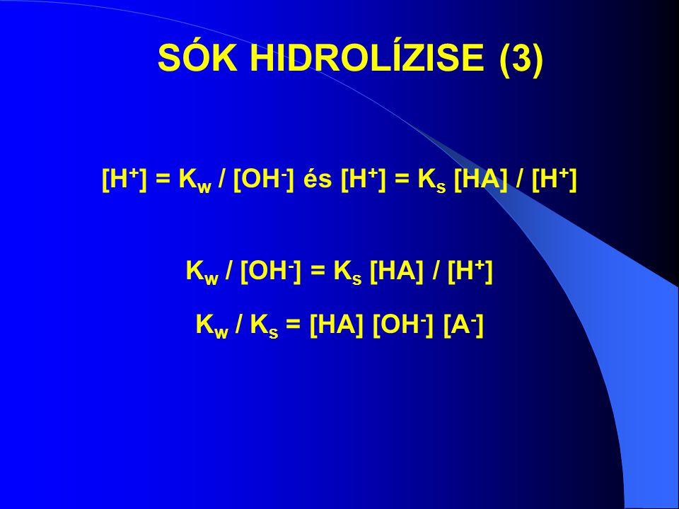 SÓK HIDROLÍZISE (3) [H + ] = K w / [OH - ] és [H + ] = K s [HA] / [H + ] K w / [OH - ] = K s [HA] / [H + ] K w / K s = [HA] [OH - ] [A - ]