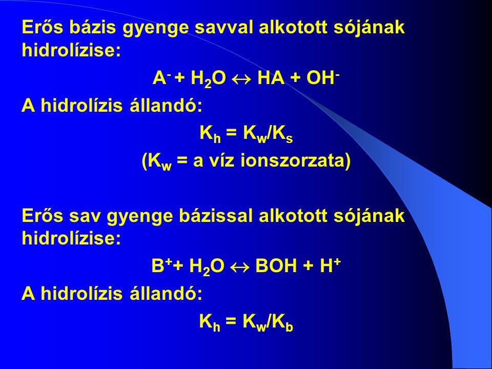 Erős bázis gyenge savval alkotott sójának hidrolízise: A - + H 2 O  HA + OH - A hidrolízis állandó: K h = K w /K s (K w = a víz ionszorzata) Erős sav