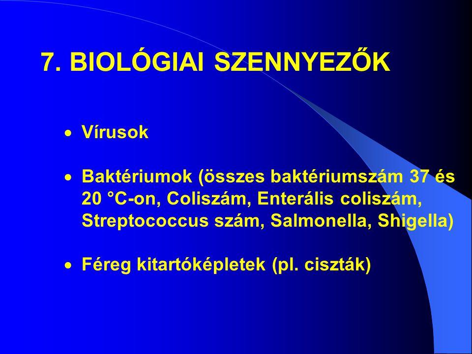 7. BIOLÓGIAI SZENNYEZŐK  Vírusok  Baktériumok (összes baktériumszám 37 és 20 °C-on, Coliszám, Enterális coliszám, Streptococcus szám, Salmonella, Sh