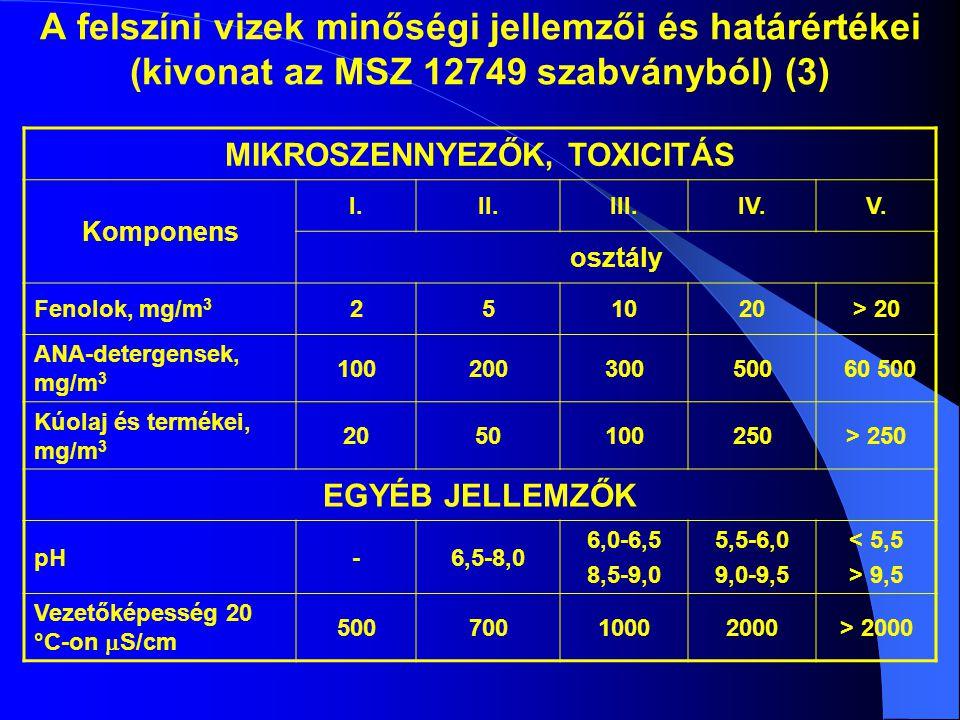 A felszíni vizek minőségi jellemzői és határértékei (kivonat az MSZ 12749 szabványból) (3) MIKROSZENNYEZŐK, TOXICITÁS Komponens I.II.III.IV.V. osztály