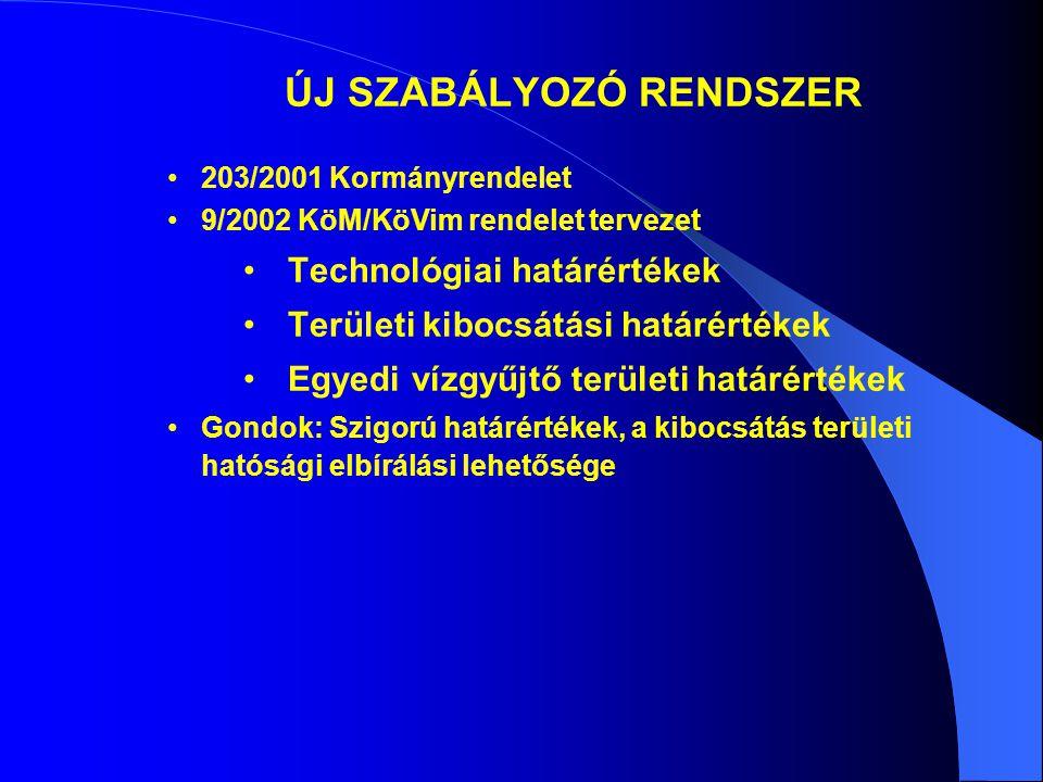 ÚJ SZABÁLYOZÓ RENDSZER •203/2001 Kormányrendelet •9/2002 KöM/KöVim rendelet tervezet •Technológiai határértékek •Területi kibocsátási határértékek •Eg