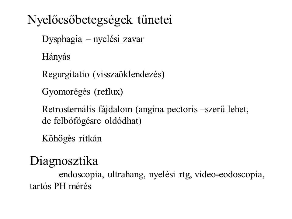 Nyelőcsőbetegségek tünetei Dysphagia – nyelési zavar Hányás Regurgitatio (visszaöklendezés) Gyomorégés (reflux) Retrosternális fájdalom (angina pectoris –szerű lehet, de felböfögésre oldódhat) Köhögés ritkán Diagnosztika endoscopia, ultrahang, nyelési rtg, video-eodoscopia, tartós PH mérés