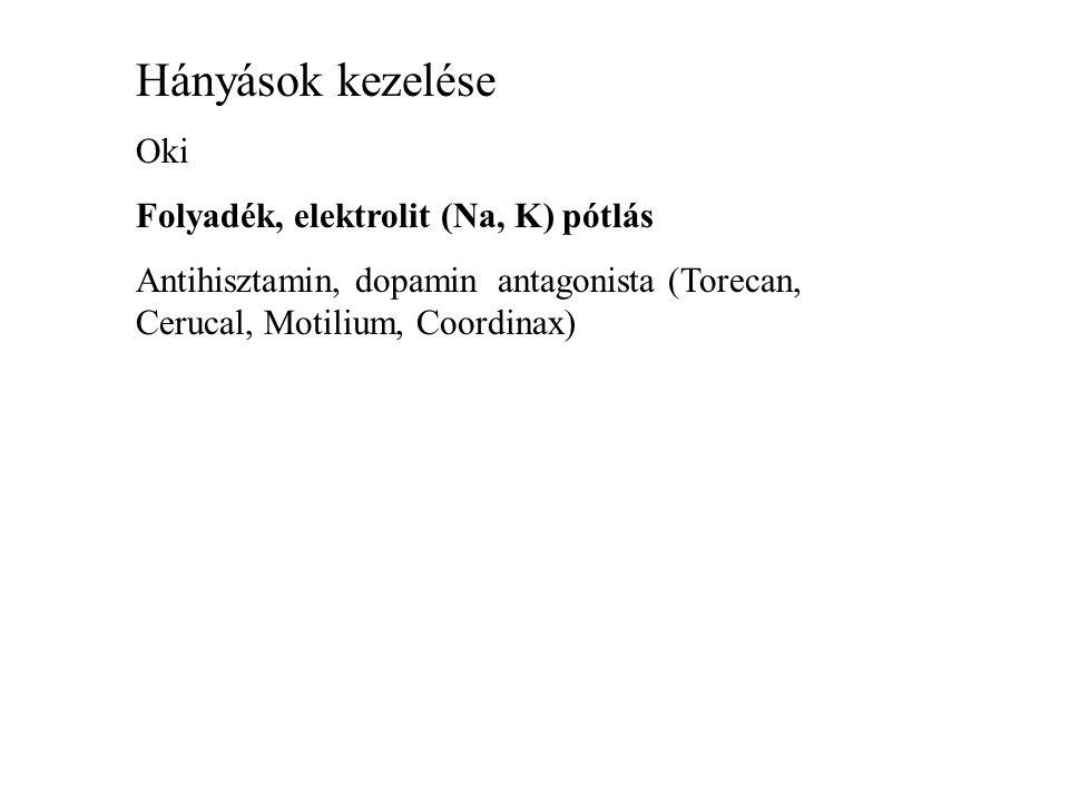 Hányások kezelése Oki Folyadék, elektrolit (Na, K) pótlás Antihisztamin, dopamin antagonista (Torecan, Cerucal, Motilium, Coordinax)