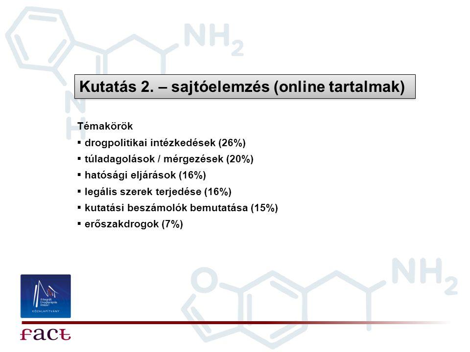Kutatás 2. – sajtóelemzés (online tartalmak) Témakörök  drogpolitikai intézkedések (26%)  túladagolások / mérgezések (20%)  hatósági eljárások (16%