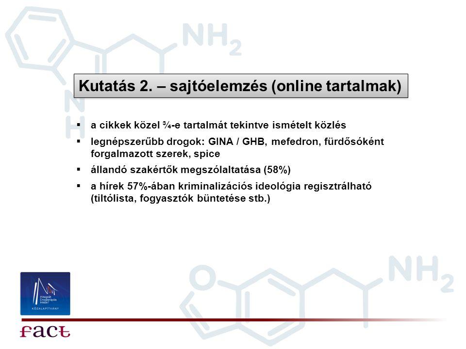 Kutatás 2. – sajtóelemzés (online tartalmak)  a cikkek közel ¾-e tartalmát tekintve ismételt közlés  legnépszerűbb drogok: GINA / GHB, mefedron, für