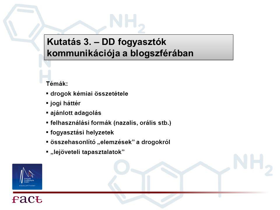 Kutatás 3. – DD fogyasztók kommunikációja a blogszférában Témák:  drogok kémiai összetétele  jogi háttér  ajánlott adagolás  felhasználási formák