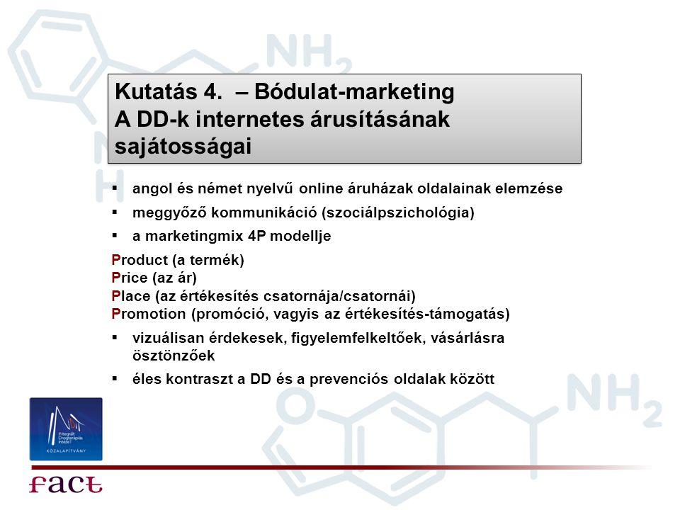 Kutatás 4. – Bódulat-marketing A DD-k internetes árusításának sajátosságai Kutatás 4. – Bódulat-marketing A DD-k internetes árusításának sajátosságai
