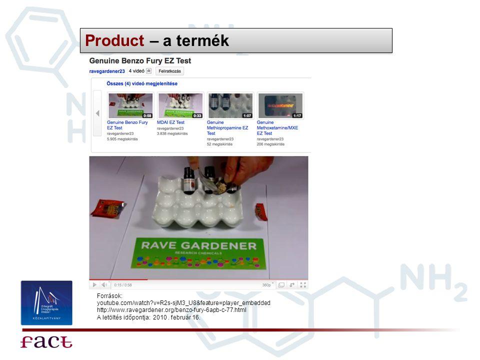 Product – a termék Források: youtube.com/watch?v=R2s-sjM3_U8&feature=player_embedded http://www.ravegardener.org/benzo-fury-6apb-c-77.html A letöltés