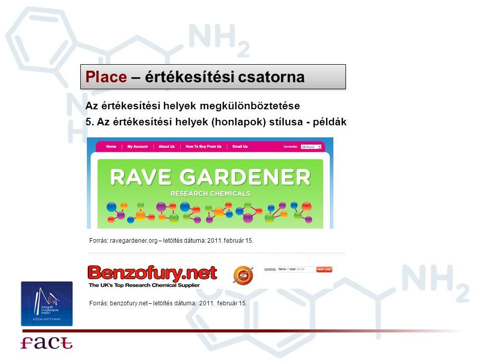 Place – értékesítési csatorna Az értékesítési helyek megkülönböztetése 5. Az értékesítési helyek (honlapok) stílusa - példák Forrás: ravegardener.org