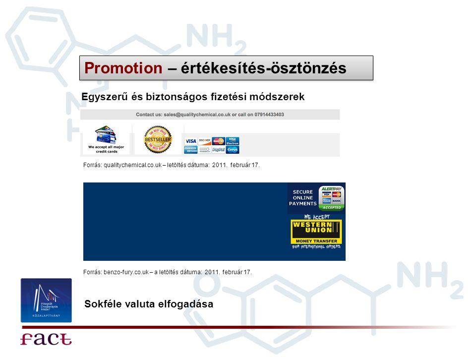 Promotion – értékesítés-ösztönzés Egyszerű és biztonságos fizetési módszerek Sokféle valuta elfogadása Forrás: qualitychemical.co.uk – letöltés dátuma