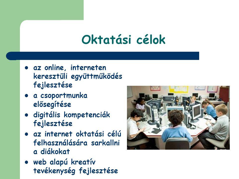Webkettes szolgáltatások  Közösségi oldalak, pl.: www.e-tanarikar.hu, facebook  Képmegosztó oldalak, pl.: Flickr, Picasa  Videómegosztók, pl.: YouTube, IndaVideo  Prezentációmegosztók, pl.: slideshare  Blog, pl.: www.tanarblog.hu, www.ped2.huwww.tanarblog.hu  Mikroblog, pl.: Twitter  Wikipedia, wikik (szabadon szerkeszthető ismerettárak)  Fórumok  Linkmegosztó szolgáltatások, pl.: del.icio.us  Hírforrások, pl.: RSS  Online irodai szolgáltatások, pl.: Google dokumentumok  Fogalomtérkép szerkesztő, pl.: MindMaister  Interaktív feladatkészítő, pl.: Quizmaker  Online tanítás, pl.: Skypesuli