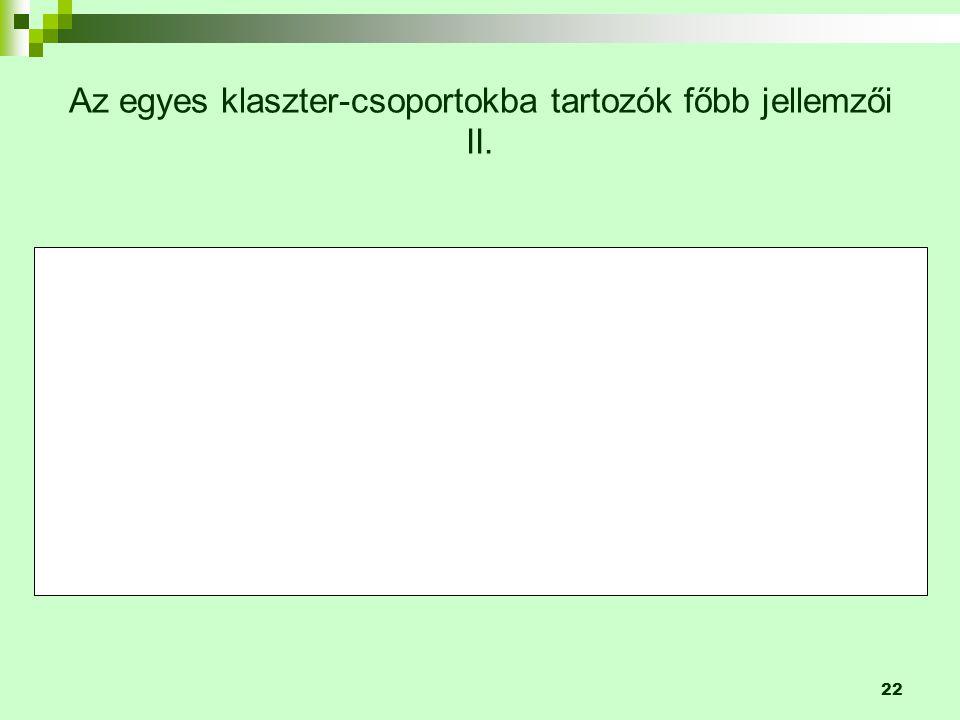 22 Az egyes klaszter-csoportokba tartozók főbb jellemzői II.