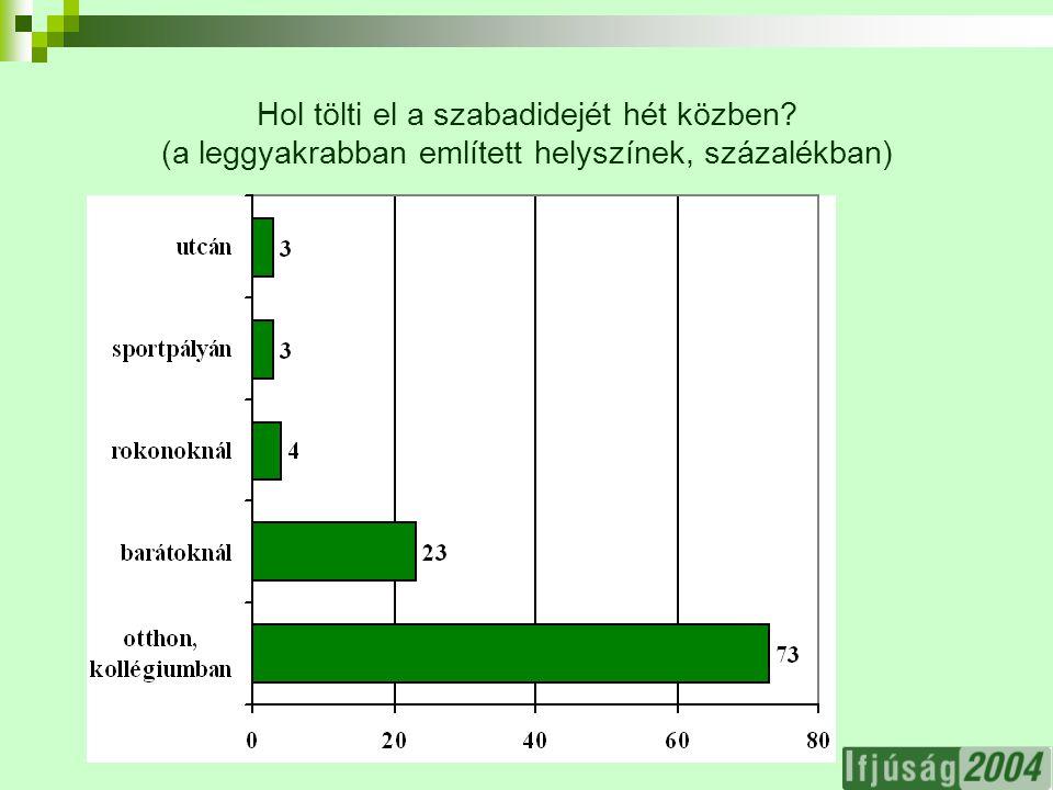 25 Az egyes 'diplomás' klaszter-csoportokba tartozók főbb jellemzői I.