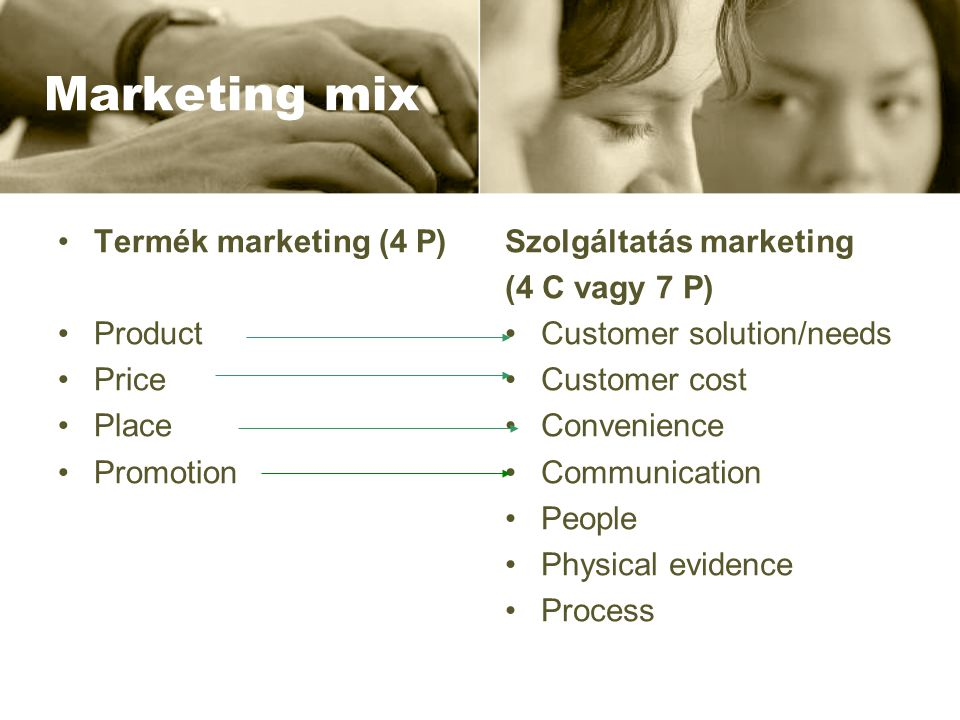 Marketing mix Szolgáltatás marketing (4 C vagy 7 P) •Customer solution/needs •Customer cost •Convenience •Communication •People •Physical evidence •Pr