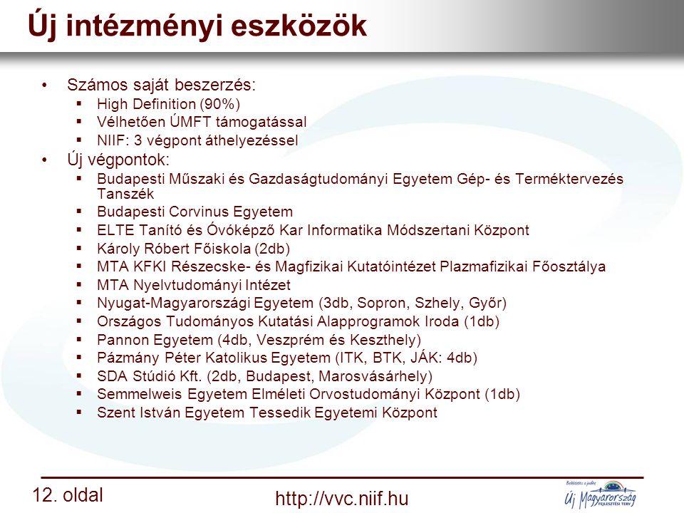 Nemzeti Információs Infrastruktúra Fejlesztési Intézet http://vvc.niif.hu 12.