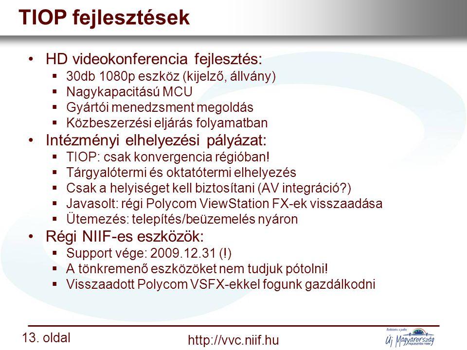 Nemzeti Információs Infrastruktúra Fejlesztési Intézet http://vvc.niif.hu 13.