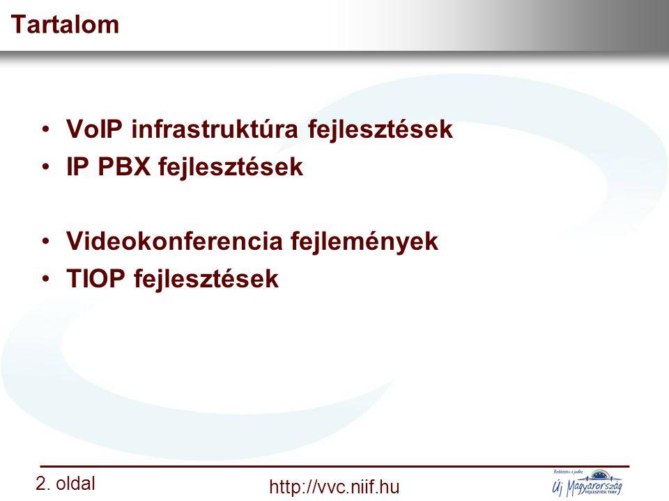 Nemzeti Információs Infrastruktúra Fejlesztési Intézet http://vvc.niif.hu 2.