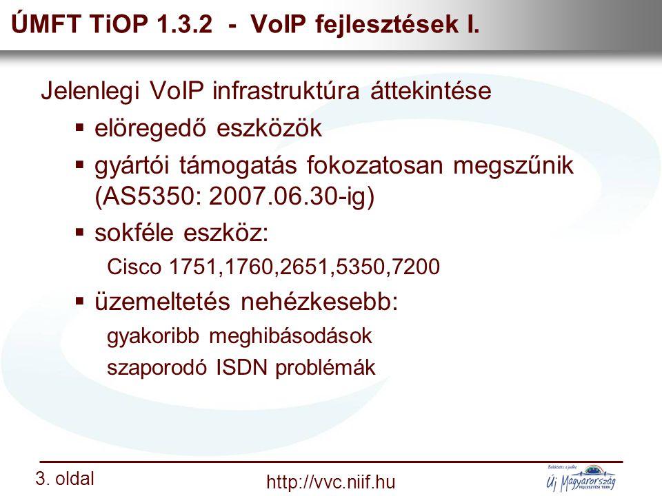 Nemzeti Információs Infrastruktúra Fejlesztési Intézet http://vvc.niif.hu 3.