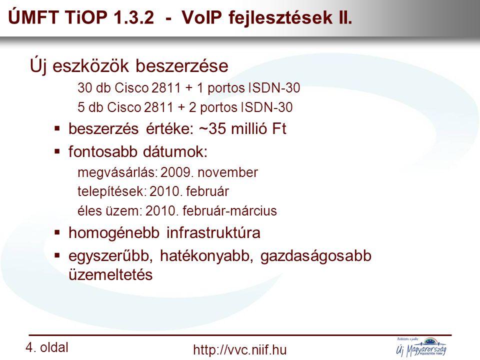 Nemzeti Információs Infrastruktúra Fejlesztési Intézet http://vvc.niif.hu 4.