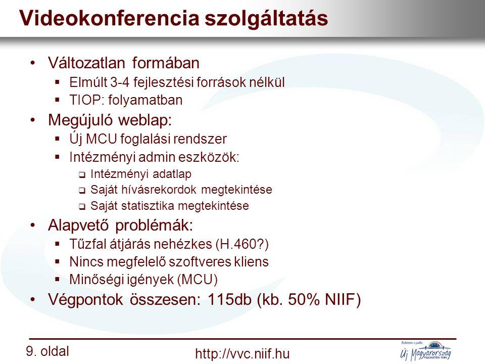 Nemzeti Információs Infrastruktúra Fejlesztési Intézet http://vvc.niif.hu 9.