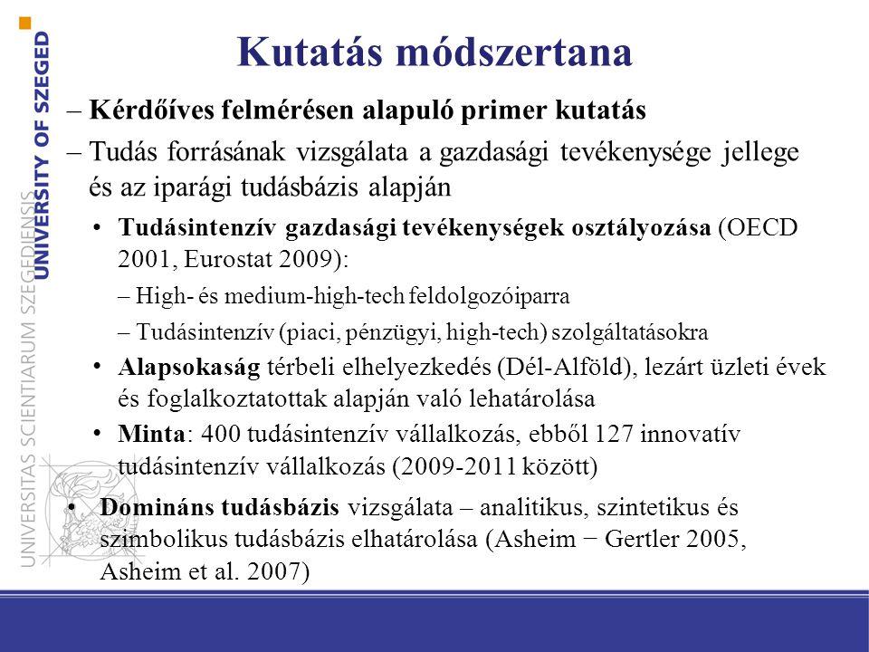 Kutatás módszertana –Kérdőíves felmérésen alapuló primer kutatás –Tudás forrásának vizsgálata a gazdasági tevékenysége jellege és az iparági tudásbázis alapján •Tudásintenzív gazdasági tevékenységek osztályozása (OECD 2001, Eurostat 2009): –High- és medium-high-tech feldolgozóiparra –Tudásintenzív (piaci, pénzügyi, high-tech) szolgáltatásokra • Alapsokaság térbeli elhelyezkedés (Dél-Alföld), lezárt üzleti évek és foglalkoztatottak alapján való lehatárolása • Minta: 400 tudásintenzív vállalkozás, ebből 127 innovatív tudásintenzív vállalkozás (2009-2011 között) •Domináns tudásbázis vizsgálata – analitikus, szintetikus és szimbolikus tudásbázis elhatárolása (Asheim − Gertler 2005, Asheim et al.