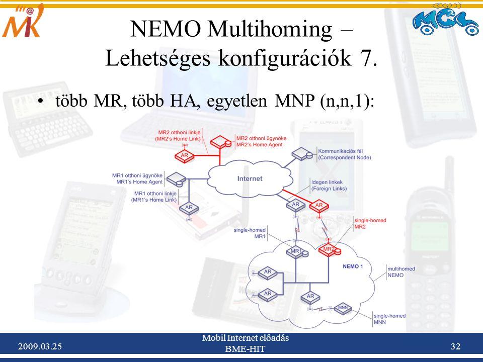 2009.03.25 Mobil Internet előadás BME-HIT 32 NEMO Multihoming – Lehetséges konfigurációk 7. •több MR, több HA, egyetlen MNP (n,n,1):