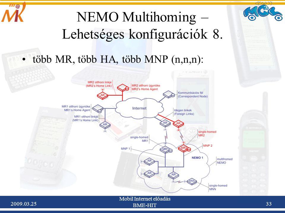 2009.03.25 Mobil Internet előadás BME-HIT 33 NEMO Multihoming – Lehetséges konfigurációk 8.