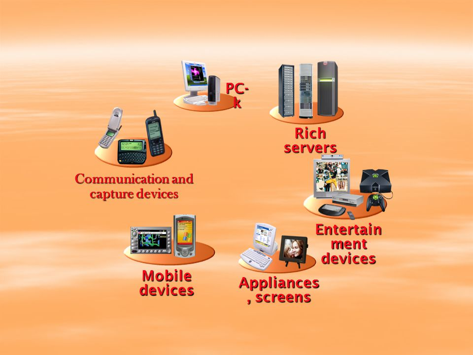 Communication and capture devices PC- k Rich servers Appliances, screens Mobile devices Entertain ment devices